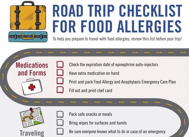 Checklist for Food Allergies